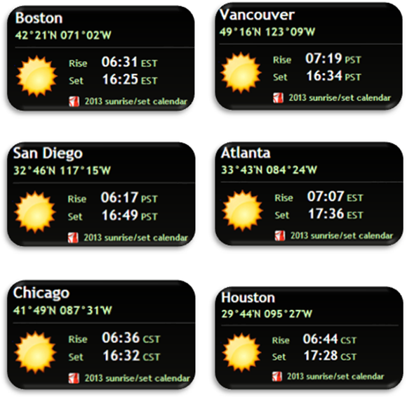 Sunrise and Sunset Times for Various Cities